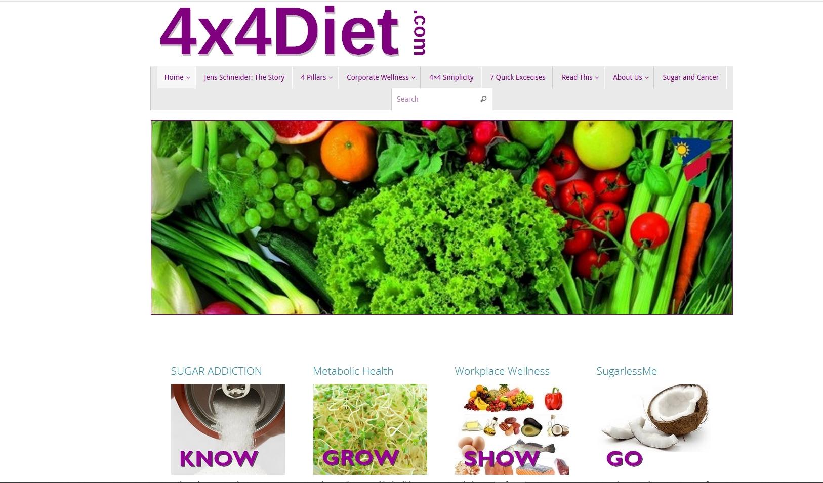 4×4 Diet
